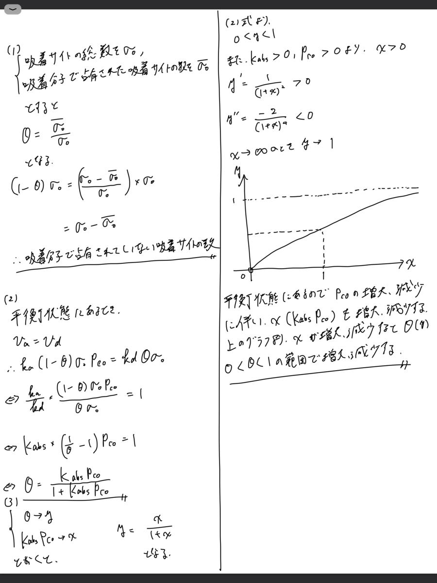 f:id:satoshi86:20200321161232p:plain
