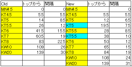f:id:satoshi_cs12:20171007212911p:plain