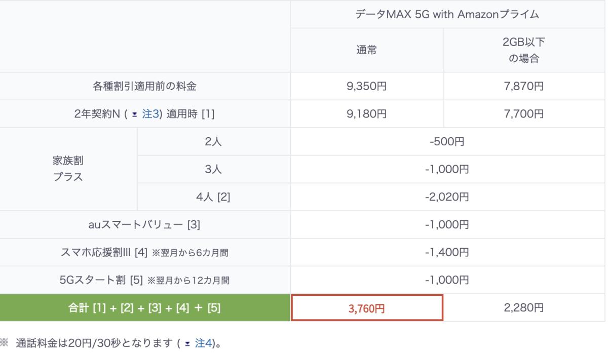 f:id:satoshi_ishikawa:20201210191248p:plain