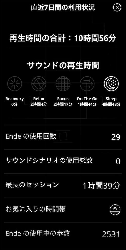 f:id:satoshi_ishikawa:20210228211142j:image