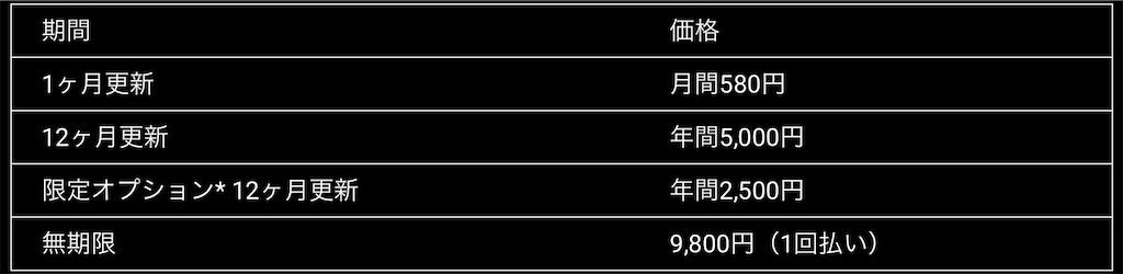 f:id:satoshi_ishikawa:20210228211527j:image