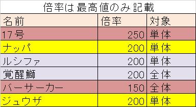 f:id:satoshimomototo:20161011184148p:plain