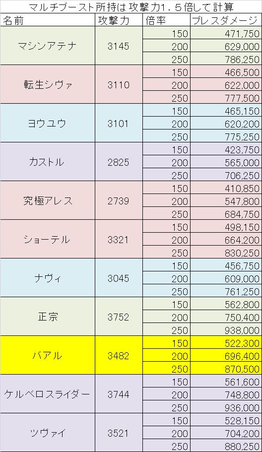 f:id:satoshimomototo:20161011184402p:plain