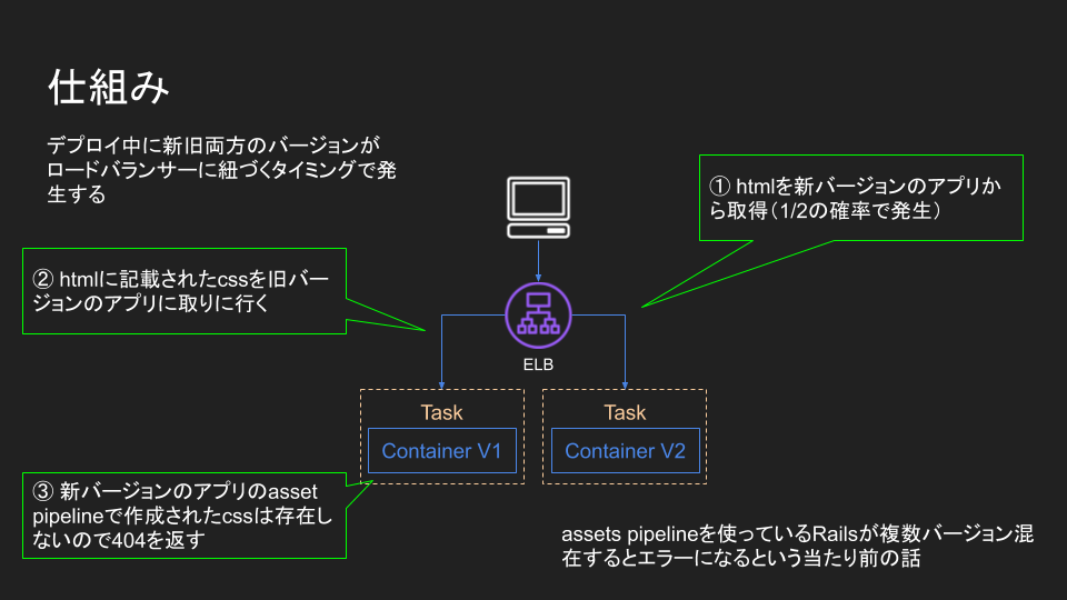 f:id:satoshitakumi:20201117183217p:plain