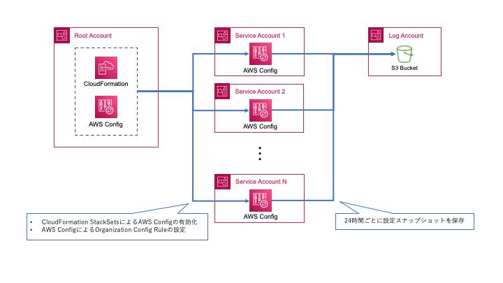 f:id:satoshitakumi:20210915154439p:plain