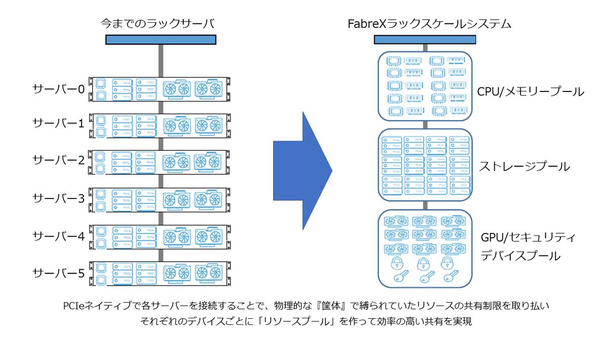 f:id:satotomoaki:20210618130041p:plain