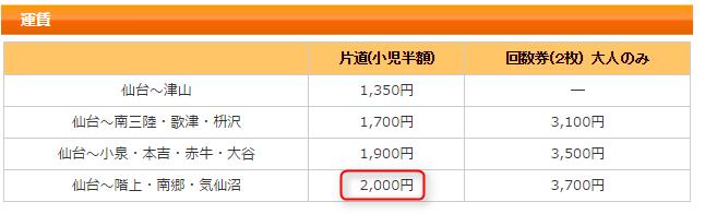f:id:satou-mitsu:20160830211010p:plain