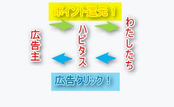 f:id:satou-mitsu:20160830220318p:plain