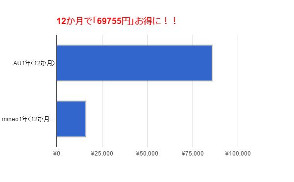 f:id:satou-mitsu:20160915173832p:plain