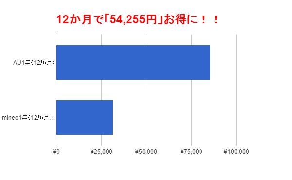 f:id:satou-mitsu:20160915175532p:plain