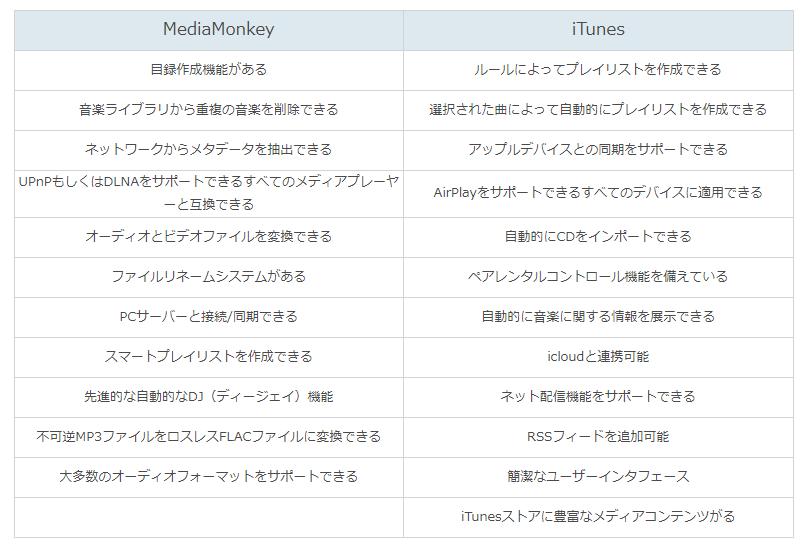 f:id:satouhikari:20210726152458p:plain