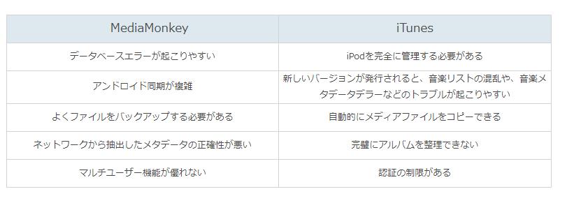 f:id:satouhikari:20210726152526p:plain