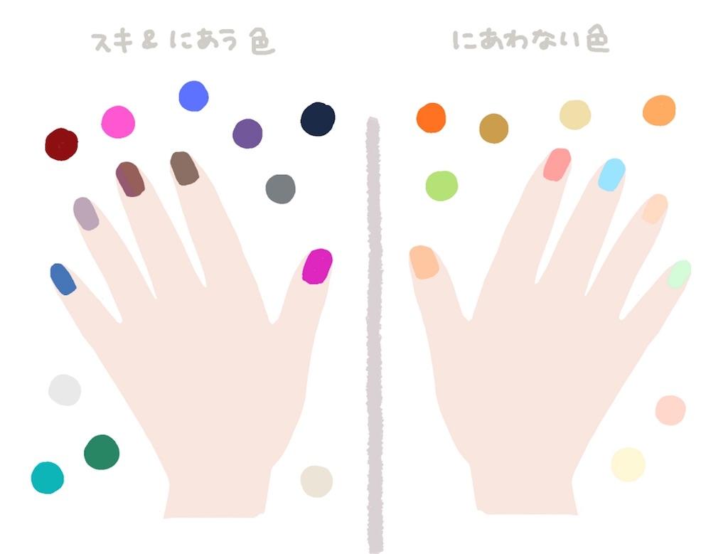 f:id:satouimoko:20180509134625j:image