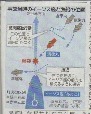 f:id:satoumamoru:20080223165834j:image