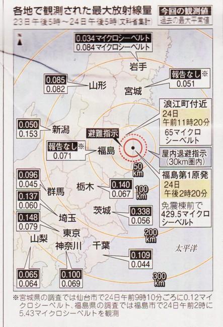 f:id:satoumamoru:20110325172027j:image
