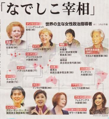 f:id:satoumamoru:20120525155340j:image:w360