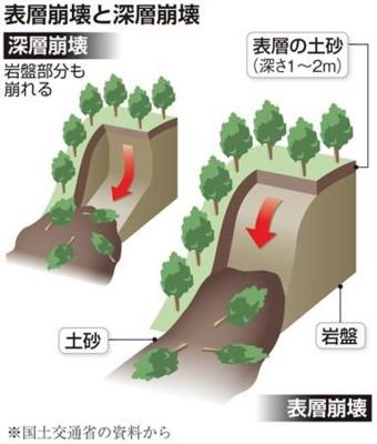 f:id:satoumamoru:20131023113532j:image