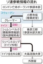 f:id:satoumamoru:20140805100336j:image