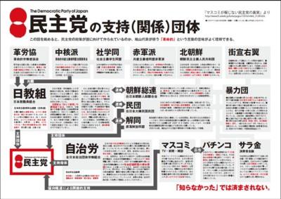 f:id:satoumamoru:20150921130041j:image