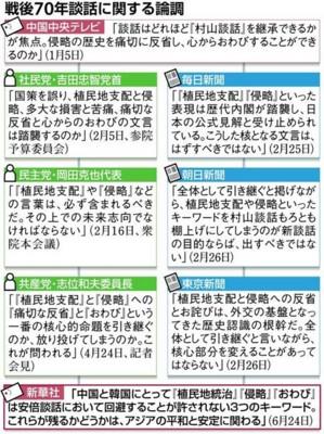 f:id:satoumamoru:20150921130044j:image