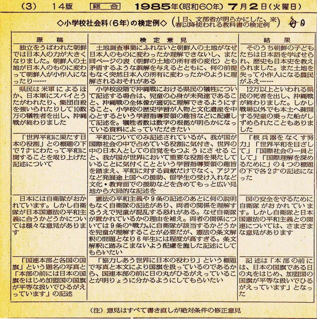 f:id:satoumamoru:20190305175238j:plain