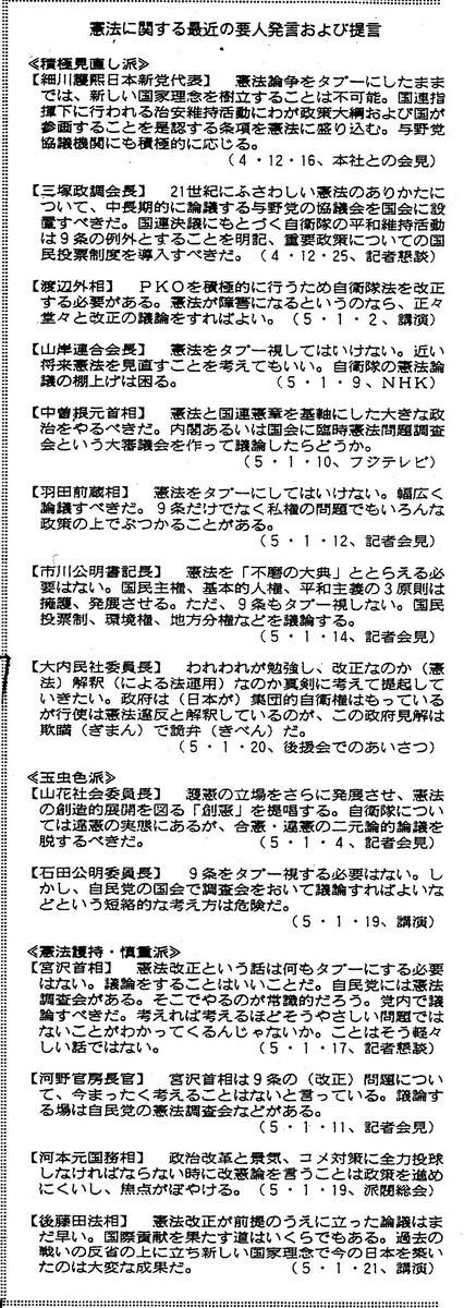 f:id:satoumamoru:20190511125948j:plain