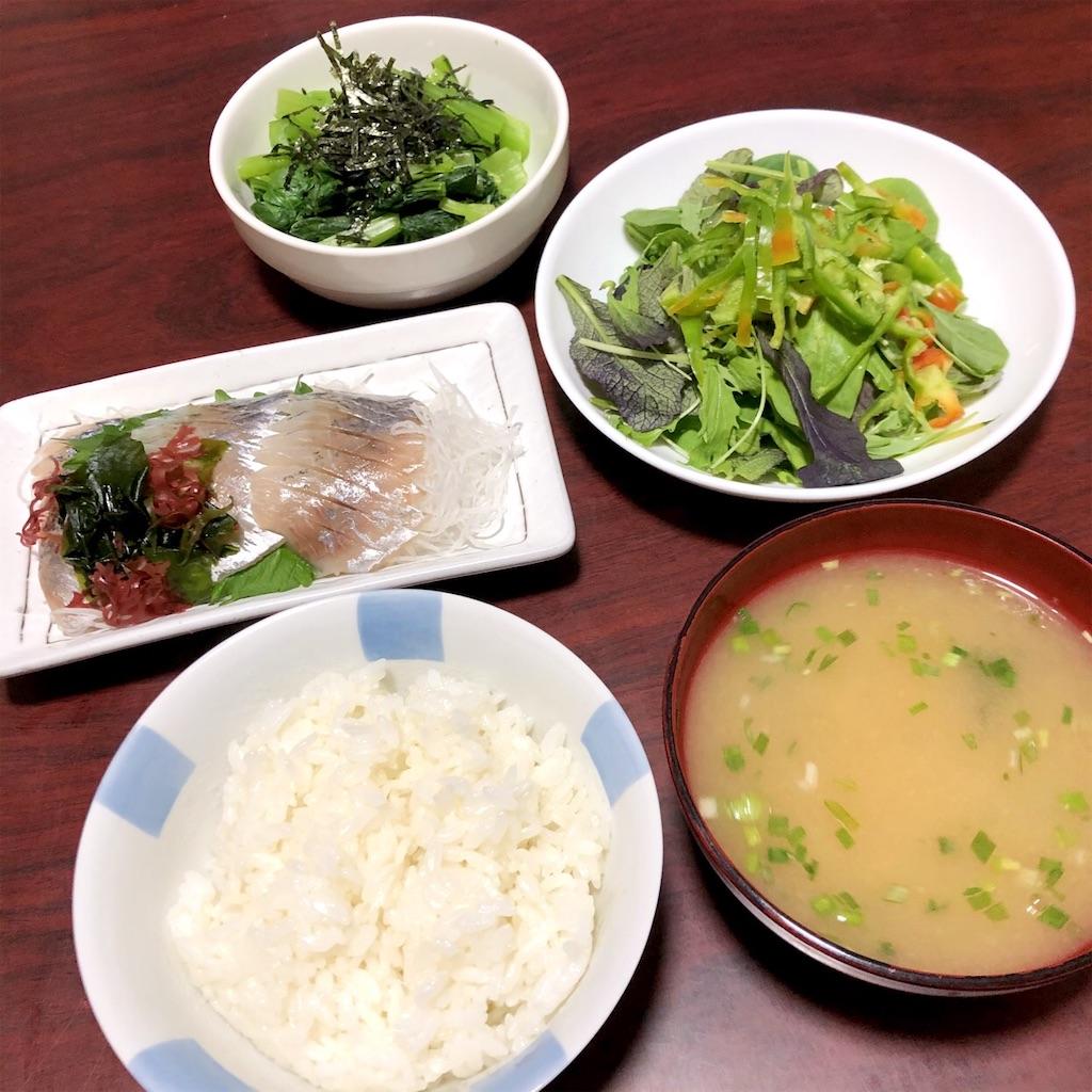 f:id:satoyama0611:20210617205029j:image