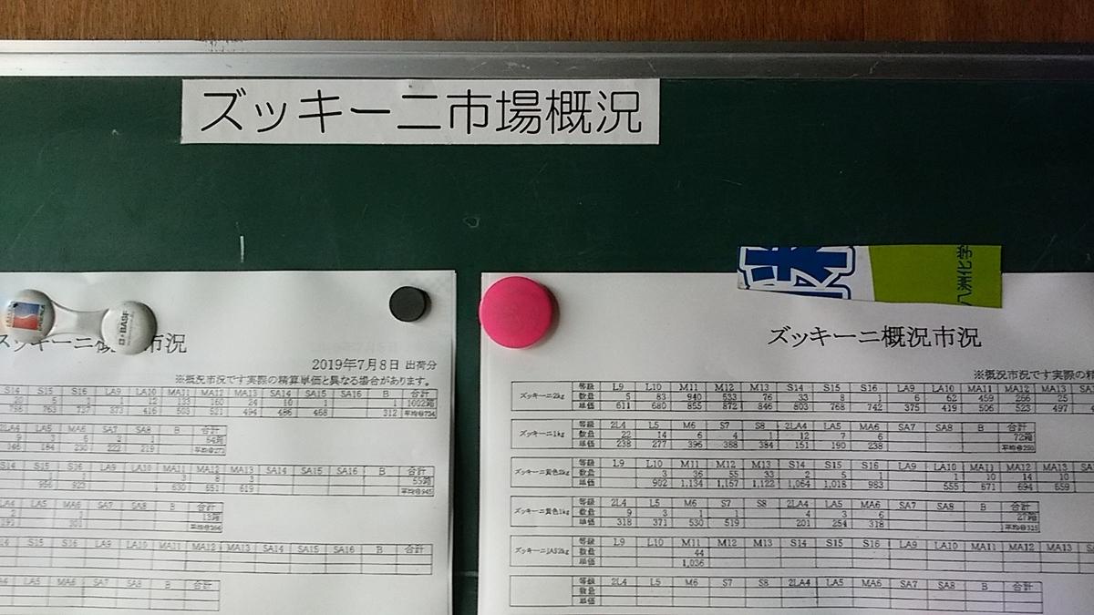 f:id:satoyamanekokun:20190717122531j:plain
