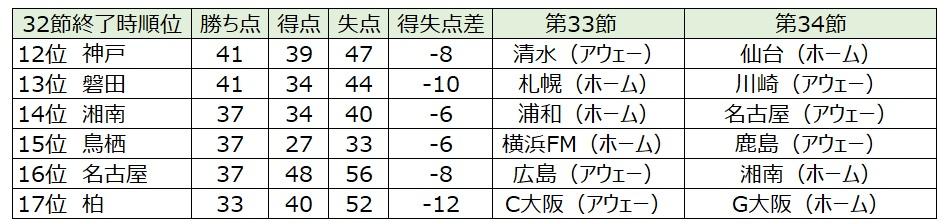 f:id:satoyoshi31044:20181111010646j:plain