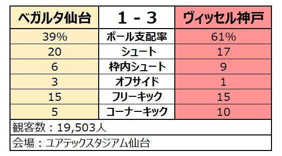 f:id:satoyoshi31044:20190310185910j:plain