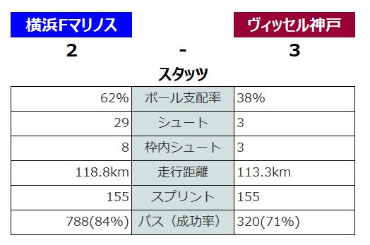 f:id:satoyoshi31044:20201010214223p:plain