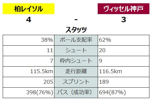 f:id:satoyoshi31044:20201010214340p:plain