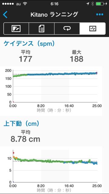 f:id:satsuka1:20150220084318j:plain