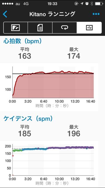 f:id:satsuka1:20150308194533j:plain