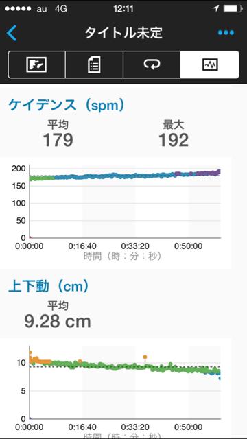 f:id:satsuka1:20150330121201j:plain