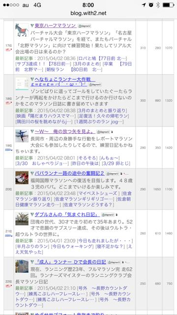 f:id:satsuka1:20150403081826j:plain