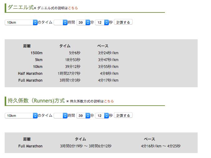 f:id:satsuka1:20150615224944p:plain