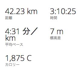 f:id:satsuka1:20150621074325p:plain