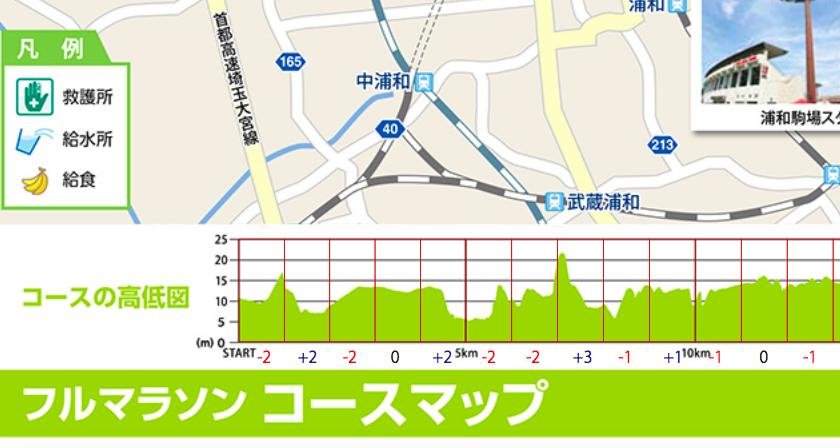 f:id:satsuka1:20151104001256p:plain