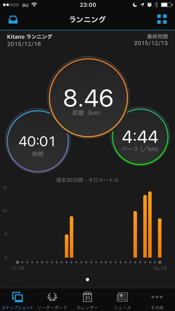 f:id:satsuka1:20151215230252j:plain