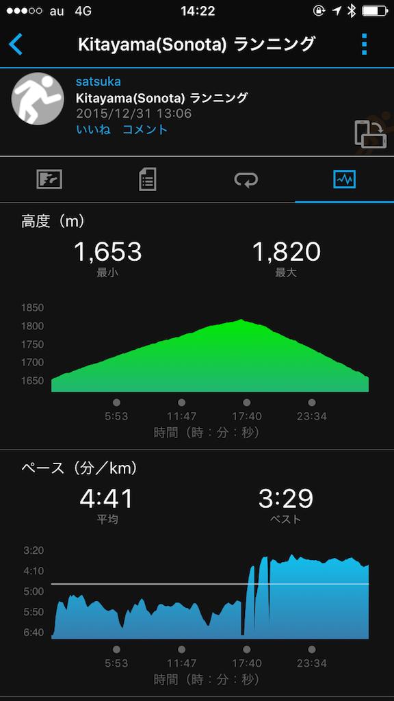 f:id:satsuka1:20151231162349p:image