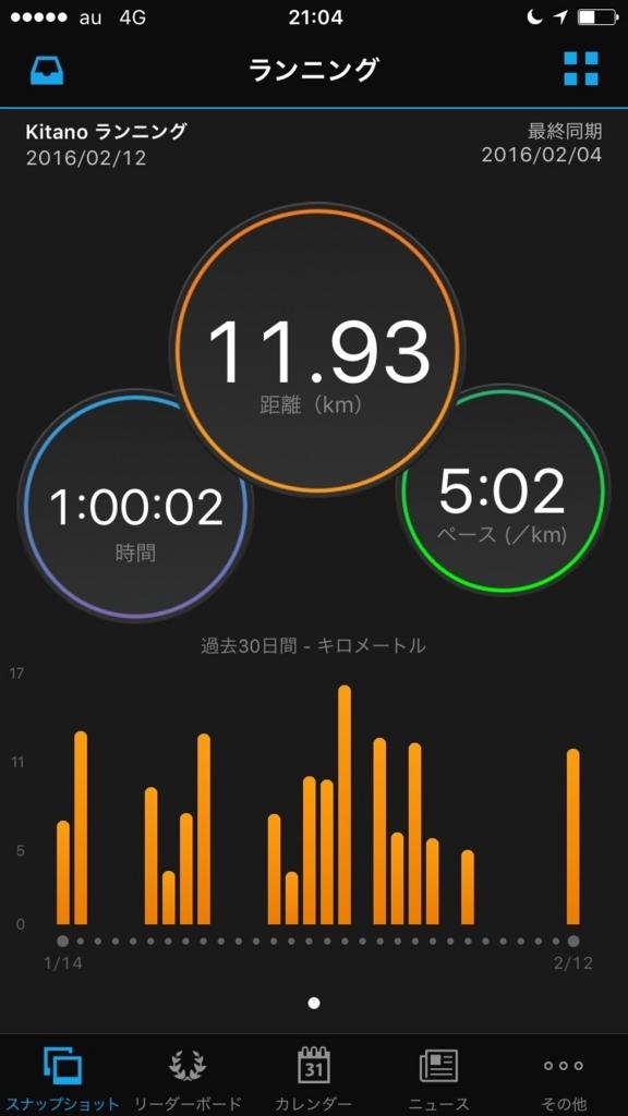f:id:satsuka1:20160212220248j:plain