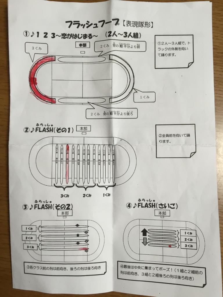 f:id:satsuka1:20160529005255j:plain