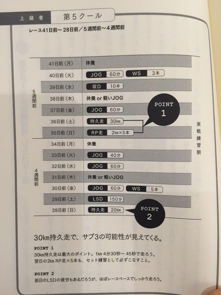 f:id:satsuka1:20160531082009j:plain