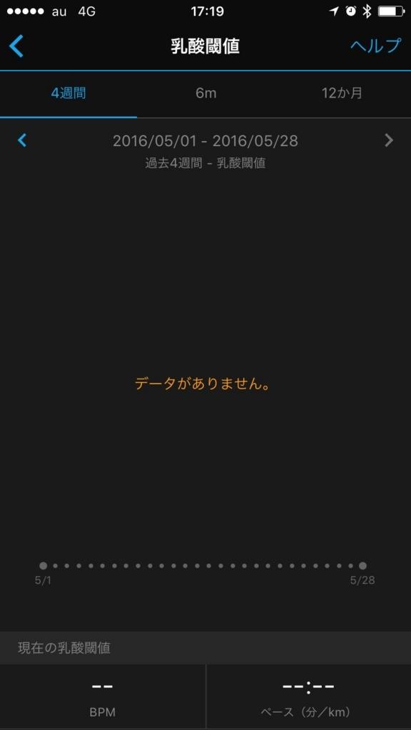 f:id:satsuka1:20160602055852j:plain
