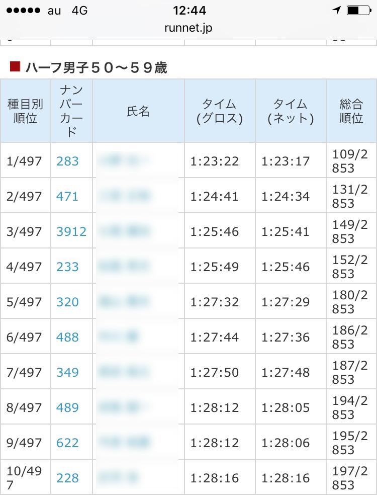 f:id:satsuka1:20161115082659j:plain