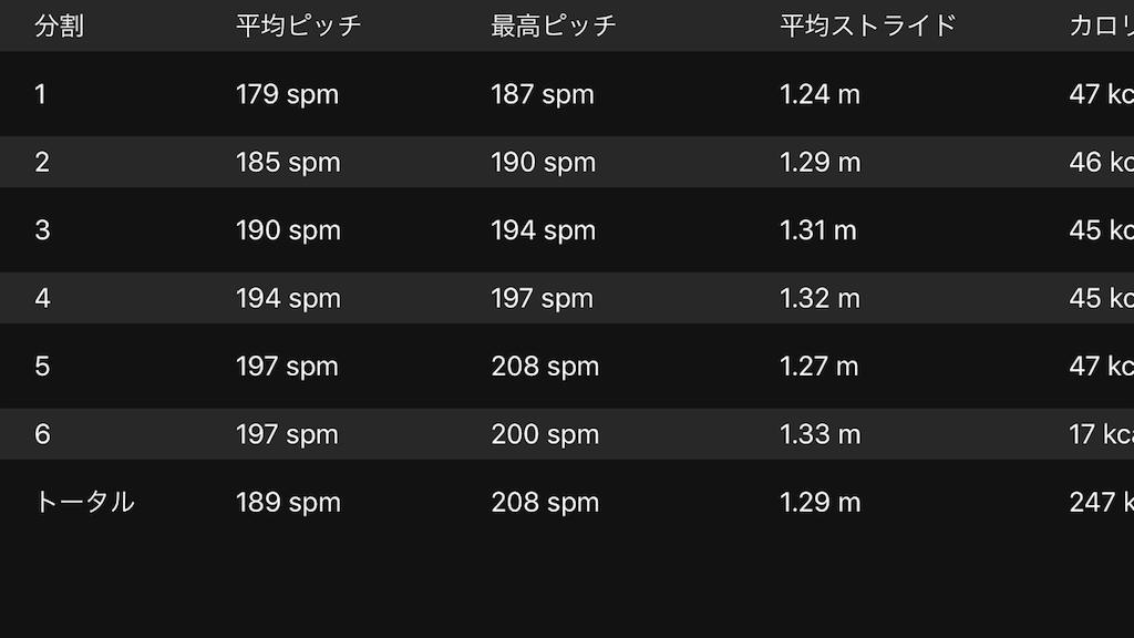 f:id:satsuka1:20170113084414p:image