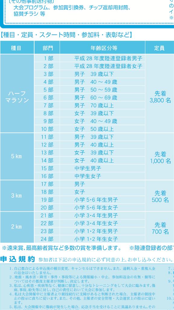 f:id:satsuka1:20170117085944p:image