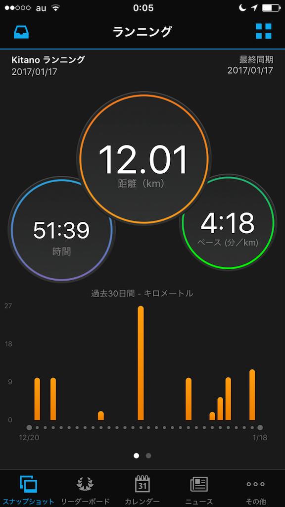 f:id:satsuka1:20170118000548p:image