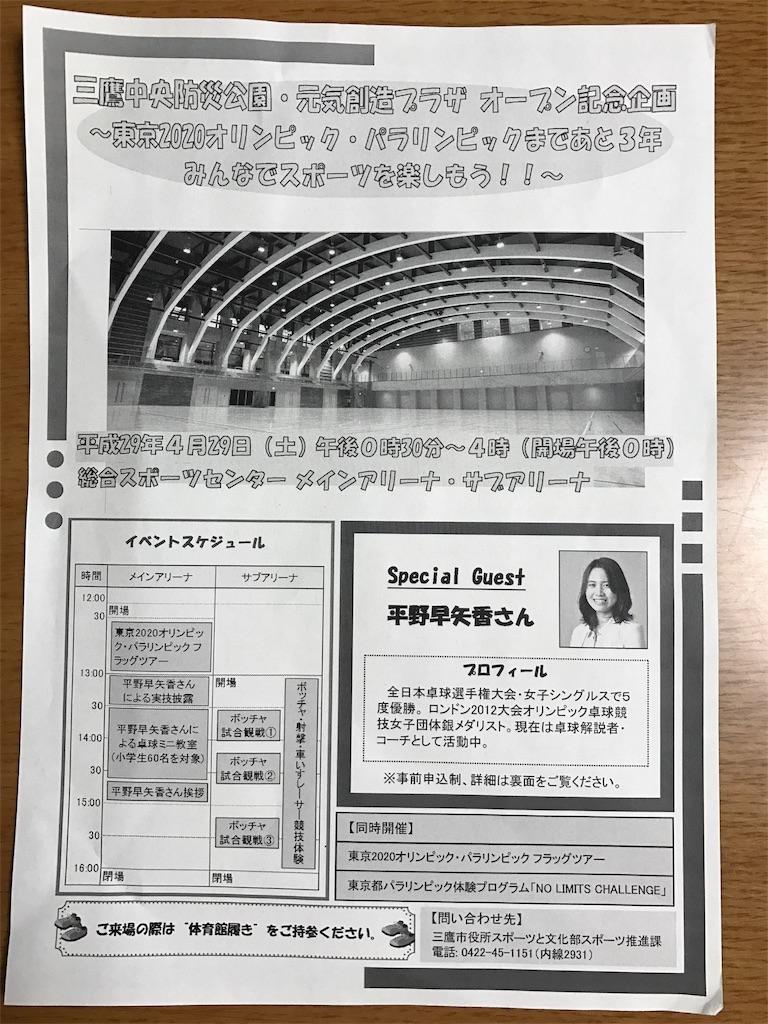 f:id:satsuka1:20170415163623j:image